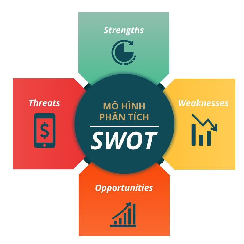 Phân tích SWOT - Công ty Đầu tư Everest