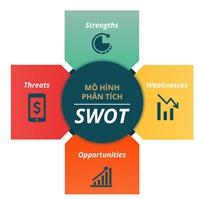 Phân tích SWOT – Cách để hoạch định chiến lược tốt hơn